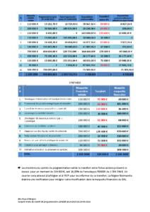 page 9 modifiée CR CP24-06-2019